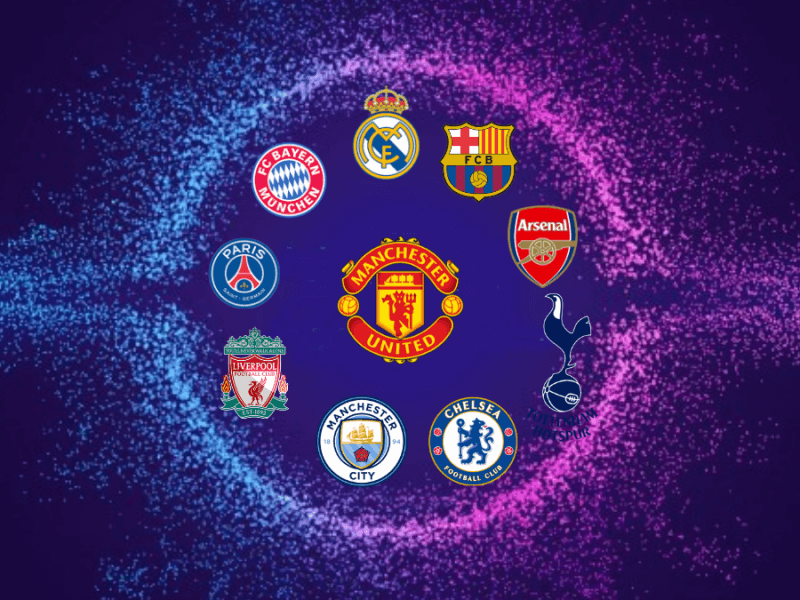 The Most Valuable Football Clubs